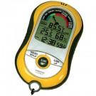 Heat Index Warning System