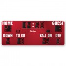 Soccer Conversion Kit for the MacGregor 8' x 20' Football Scoreboard
