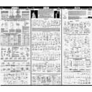 Baseline® ISOM Measurement Chart